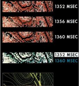 Gambar 1. Ilustrasi Pembutan Peta Kontur Struktur Dengan Mengunakan Penampang Horizontal