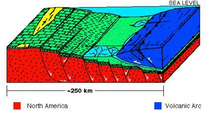 Gambar Tektonik Model dari North America
