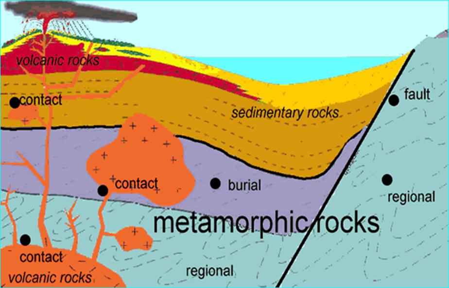 Batuan Beku Sedimen Dan Metamorf Ebook