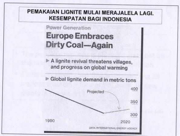 Gambar 4. Pemakaian lignit merajalela di Dunia