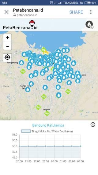 Informasi adanya genangan, banjir, dan ketinggian air di pintu air dari websiet Update pagi ini: https://petabencana.id/map/jakarta