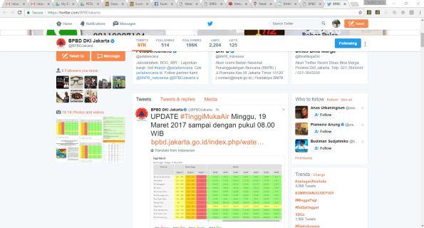 twitter BPPD Jakarta yang realtime memberikan informasi dan peringatan dini
