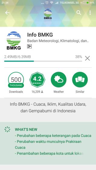 Aplikasi BMKG yang dapat didwnload dengan gratis